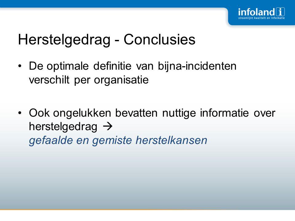 Herstelgedrag - Conclusies