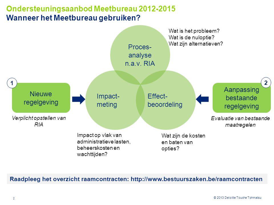 Ondersteuningsaanbod Meetbureau 2012-2015 Wanneer het Meetbureau gebruiken