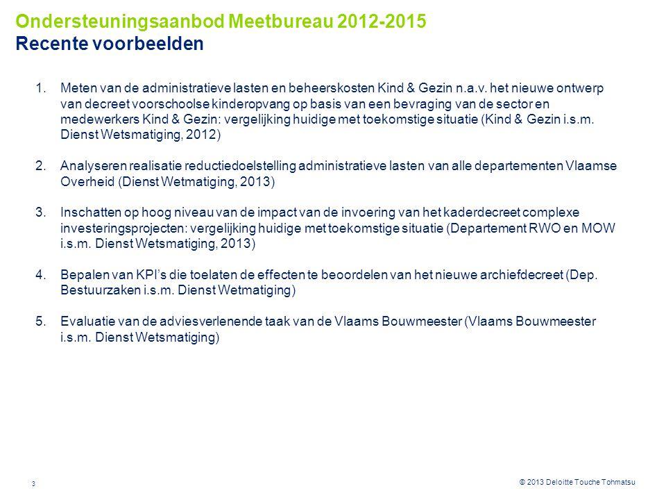 Ondersteuningsaanbod Meetbureau 2012-2015 Recente voorbeelden