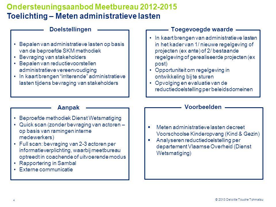 Ondersteuningsaanbod Meetbureau 2012-2015 Toelichting – Meten administratieve lasten