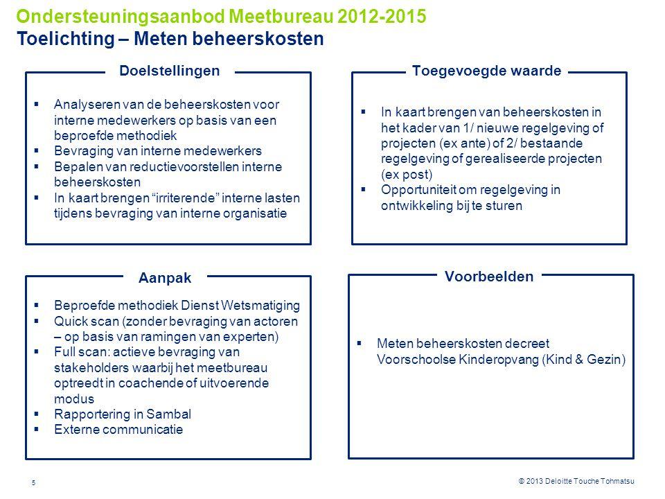 Ondersteuningsaanbod Meetbureau 2012-2015 Toelichting – Meten beheerskosten