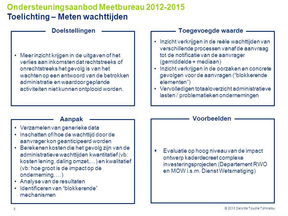 Ondersteuningsaanbod Meetbureau 2012-2015 Toelichting – Meten wachttijden