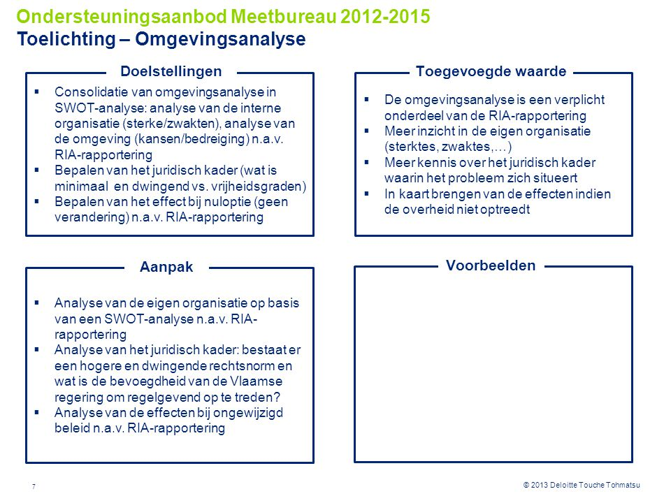 Ondersteuningsaanbod Meetbureau 2012-2015 Toelichting – Omgevingsanalyse
