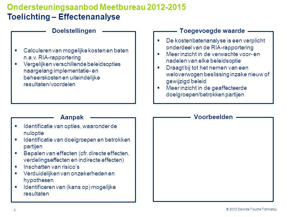 Ondersteuningsaanbod Meetbureau 2012-2015 Toelichting – Effectenanalyse