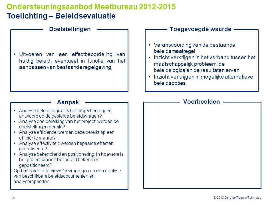 Ondersteuningsaanbod Meetbureau 2012-2015 Toelichting – Beleidsevaluatie