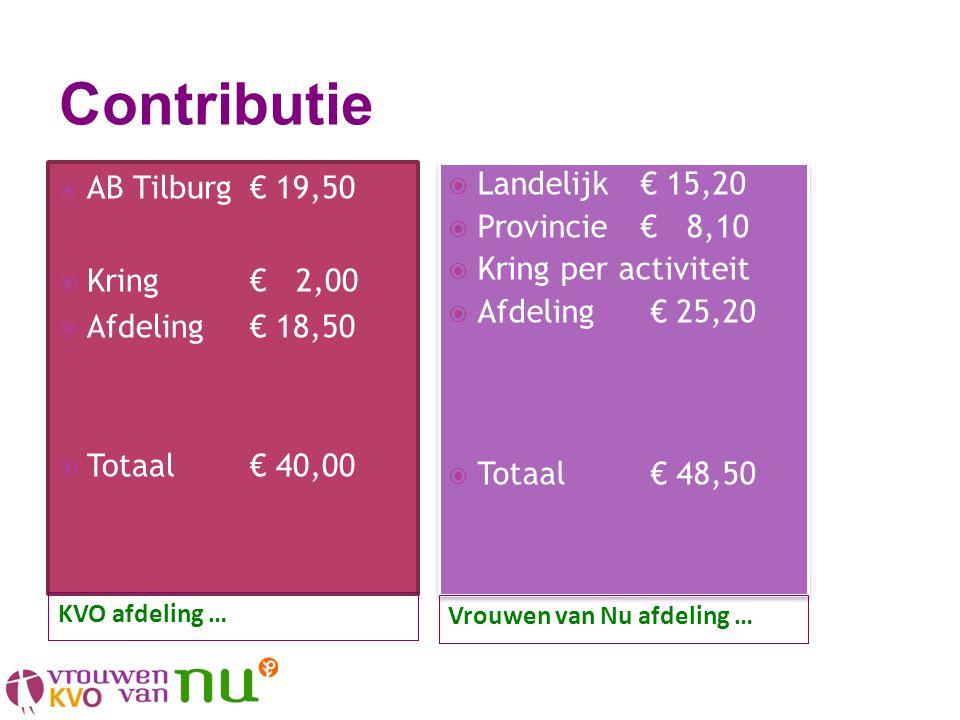 Contributie AB Tilburg € 19,50 Kring € 2,00 Afdeling € 18,50