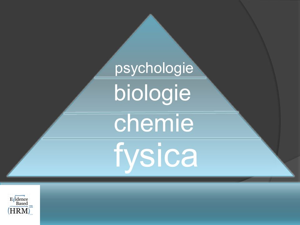 fysica chemie biologie psychologie