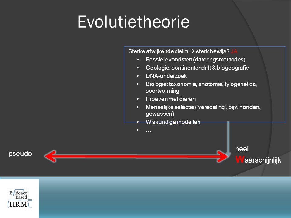 Evolutietheorie Waarschijnlijk heel pseudo