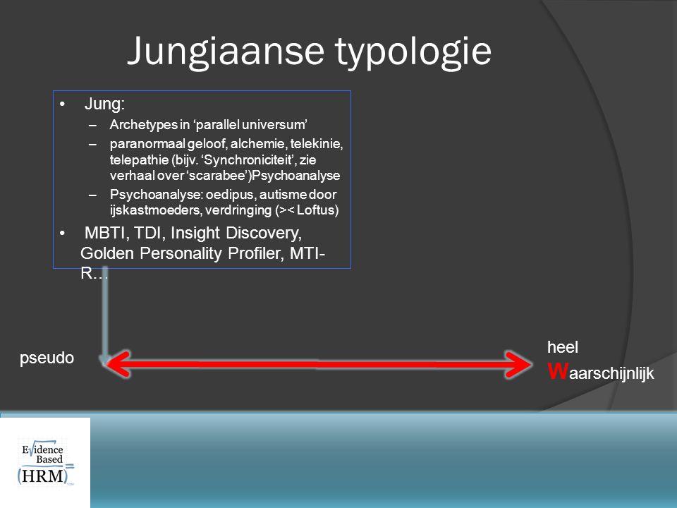 Jungiaanse typologie Waarschijnlijk Jung: