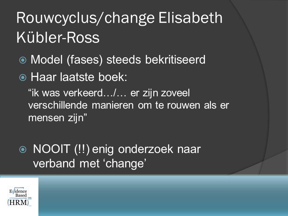 Rouwcyclus/change Elisabeth Kübler-Ross