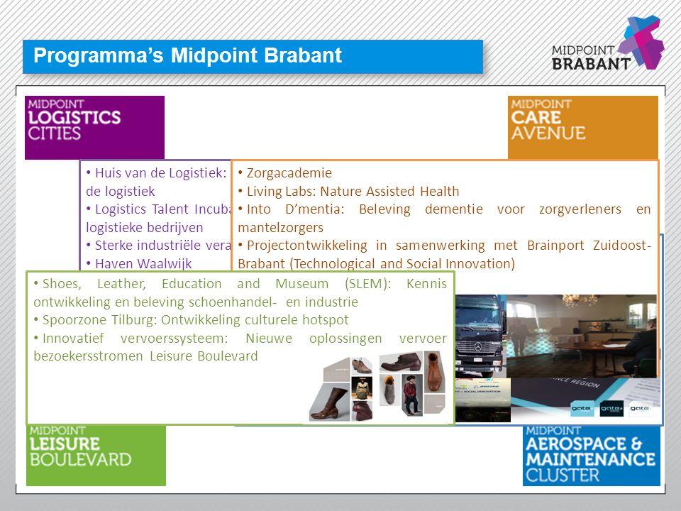 Programma's Midpoint Brabant