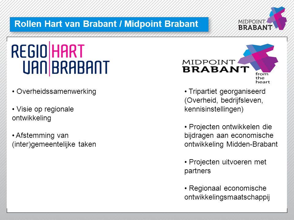 Rollen Hart van Brabant / Midpoint Brabant