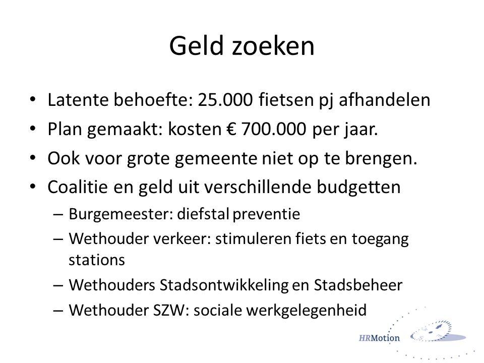 Geld zoeken Latente behoefte: 25.000 fietsen pj afhandelen