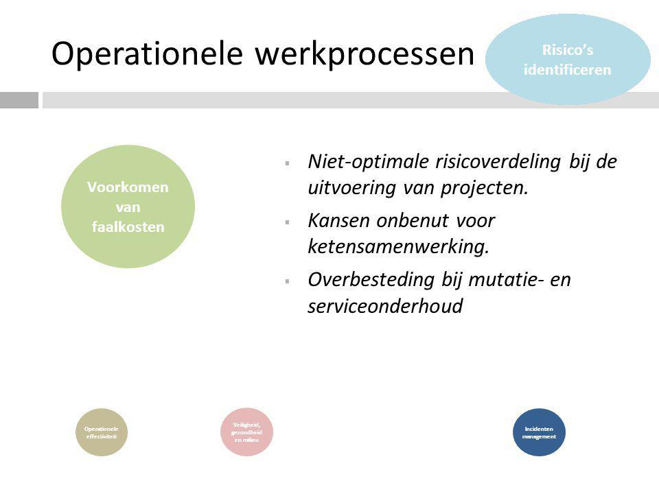 Operationele werkprocessen