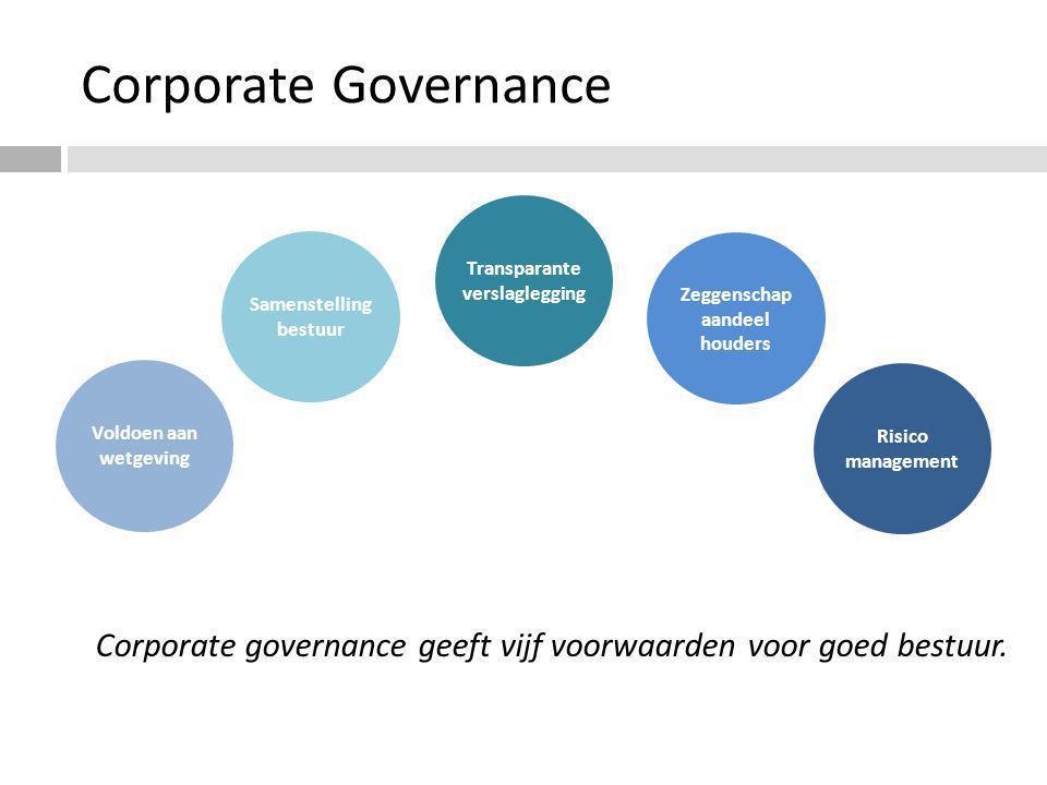 Corporate Governance Zeggenschap aandeel houders. Risico management. Voldoen aan wetgeving. Transparante verslaglegging.