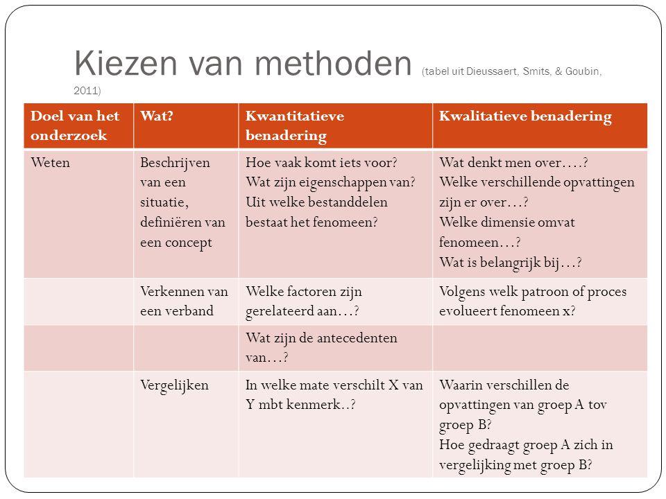 Kiezen van methoden (tabel uit Dieussaert, Smits, & Goubin, 2011)