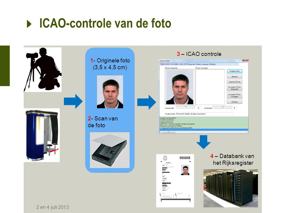 ICAO-controle van de foto