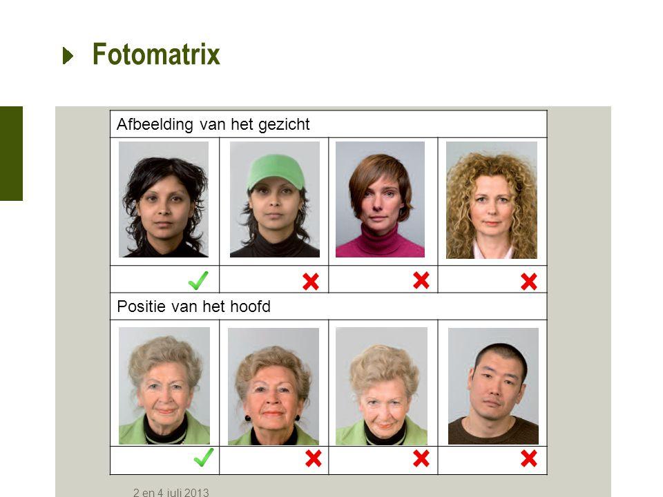 Fotomatrix Afbeelding van het gezicht Positie van het hoofd