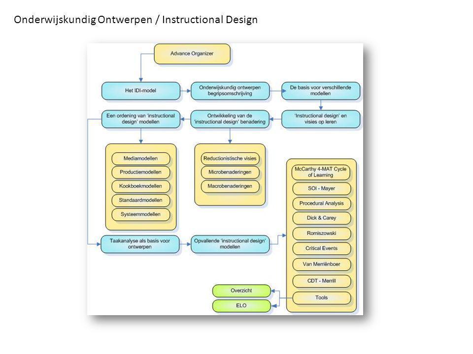 Onderwijskundig Ontwerpen / Instructional Design