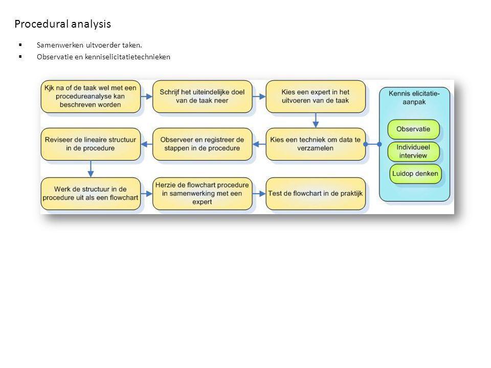 Procedural analysis Samenwerken uitvoerder taken.
