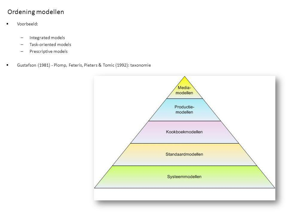 Ordening modellen Voorbeeld: Integrated models Task-oriented models
