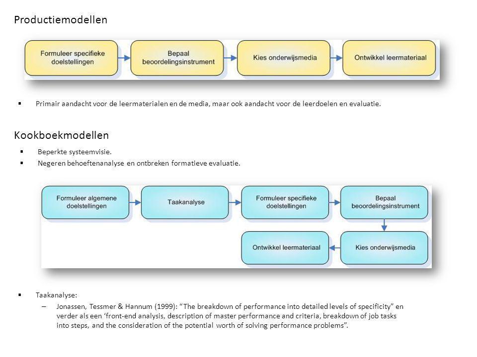 Productiemodellen Kookboekmodellen