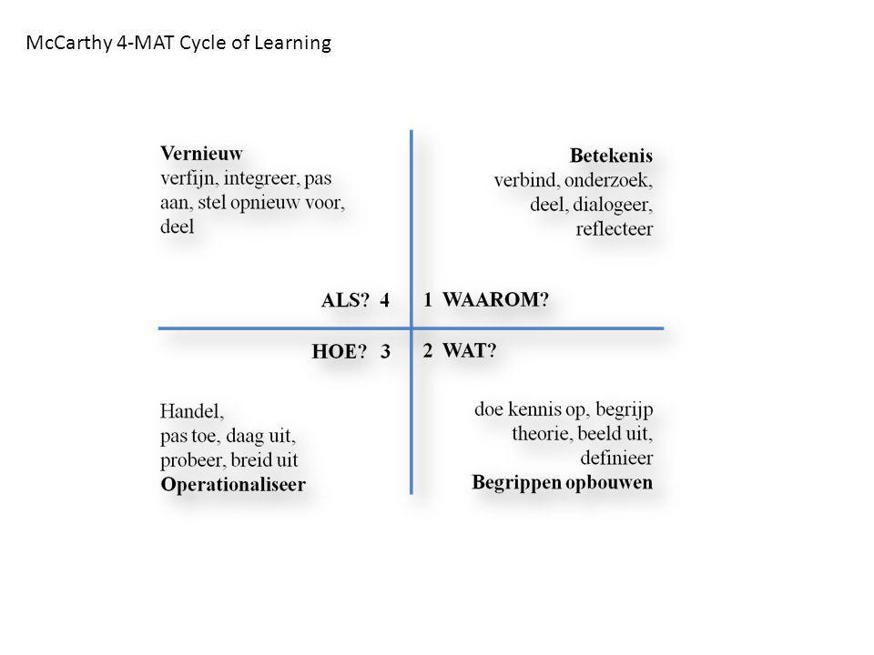 McCarthy 4-MAT Cycle of Learning