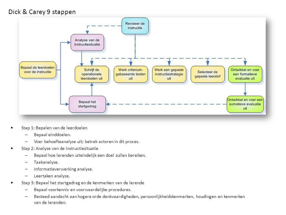Dick & Carey 9 stappen Stap 1: Bepalen van de leerdoelen