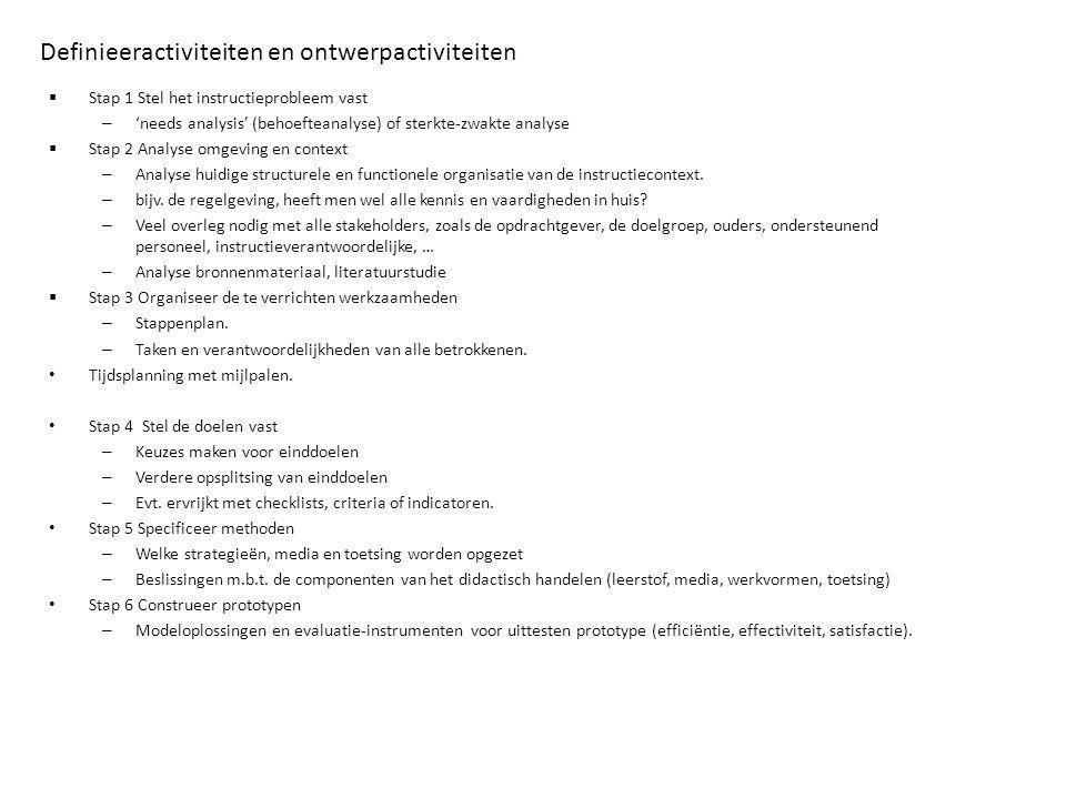 Definieeractiviteiten en ontwerpactiviteiten