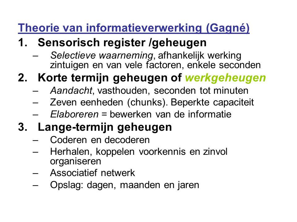 Theorie van informatieverwerking (Gagné)