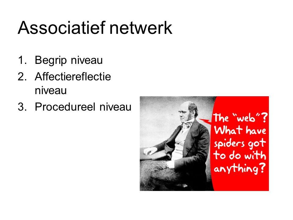 Associatief netwerk Begrip niveau Affectiereflectie niveau