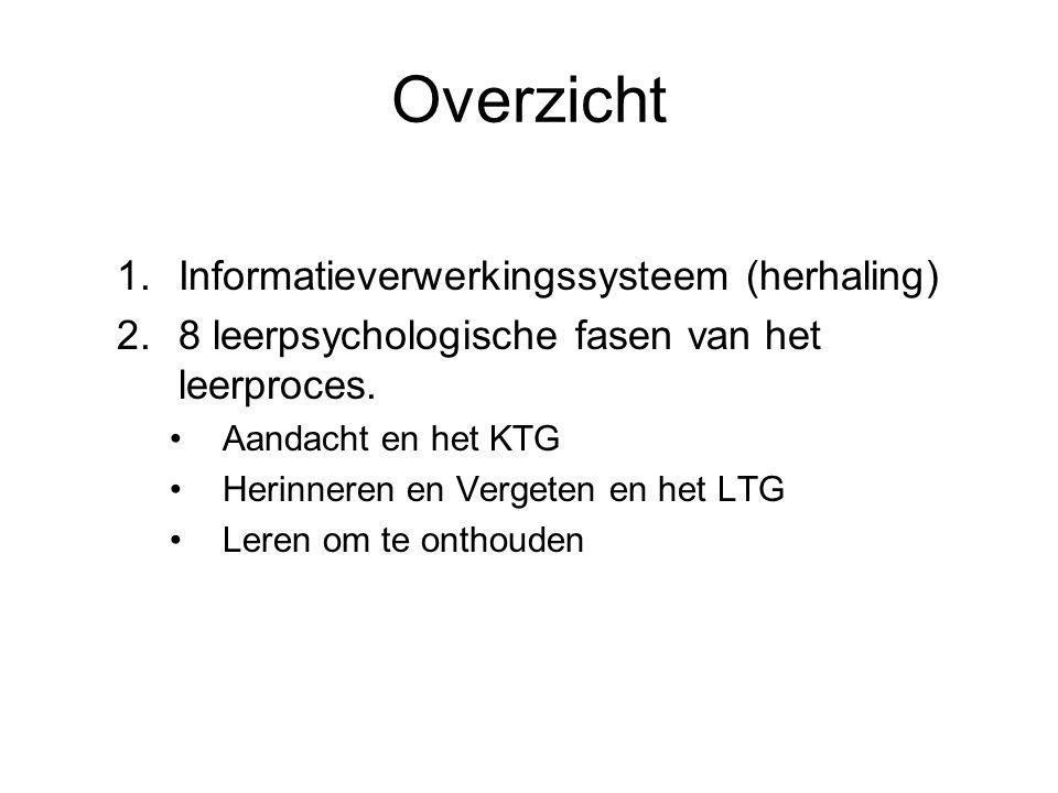 Overzicht Informatieverwerkingssysteem (herhaling)