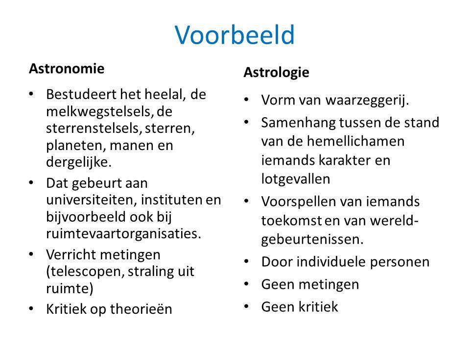 Voorbeeld Astronomie Astrologie