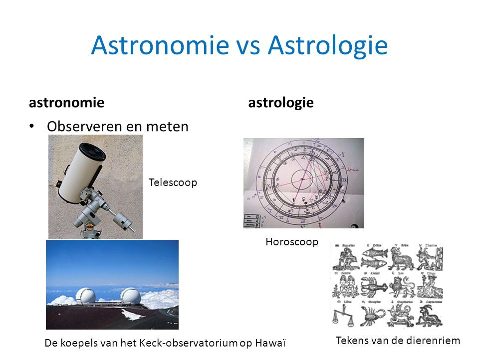 Astronomie vs Astrologie