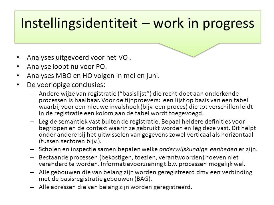 Instellingsidentiteit – work in progress