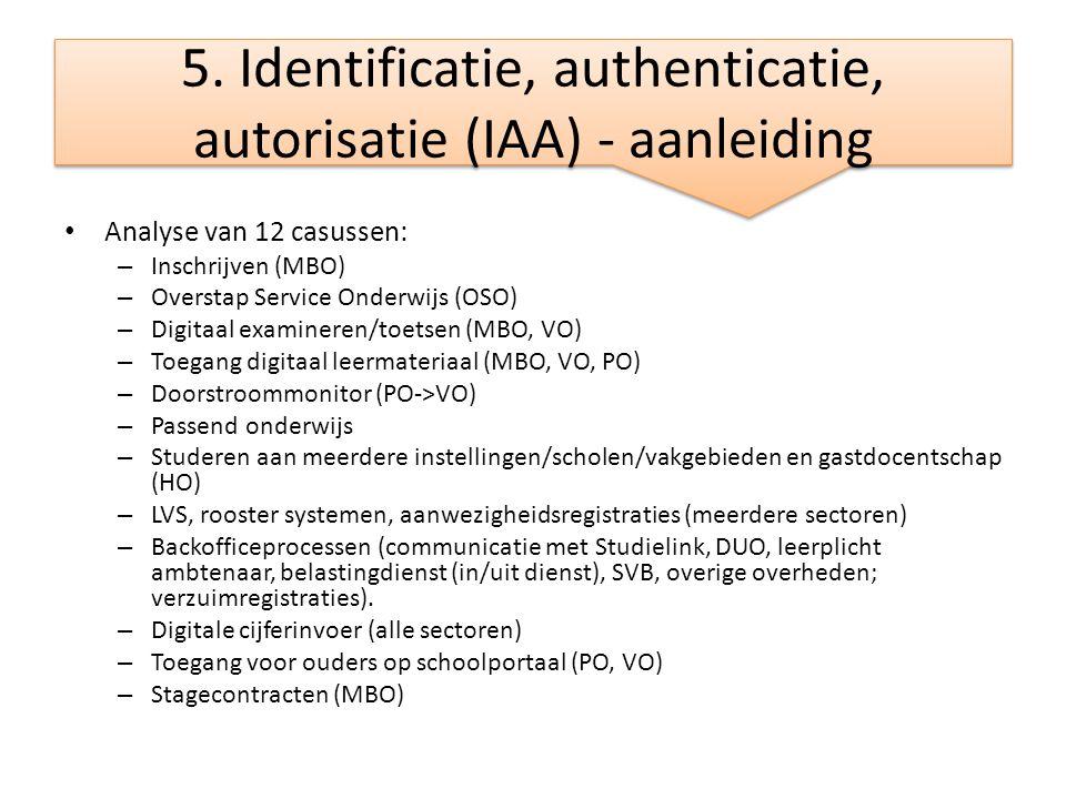 5. Identificatie, authenticatie, autorisatie (IAA) - aanleiding