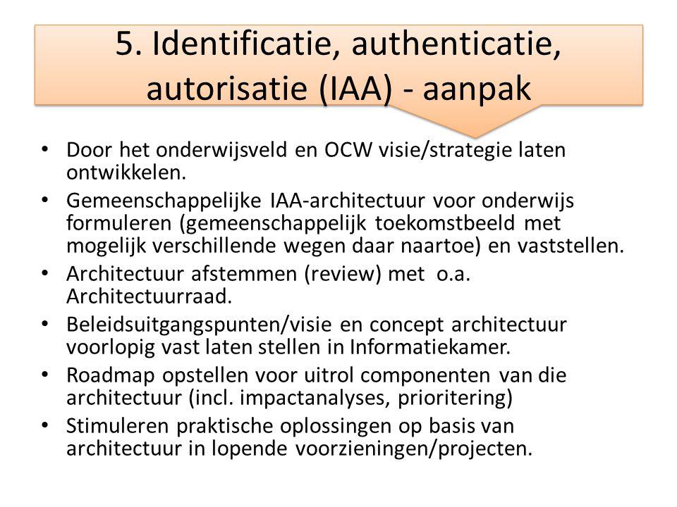 5. Identificatie, authenticatie, autorisatie (IAA) - aanpak
