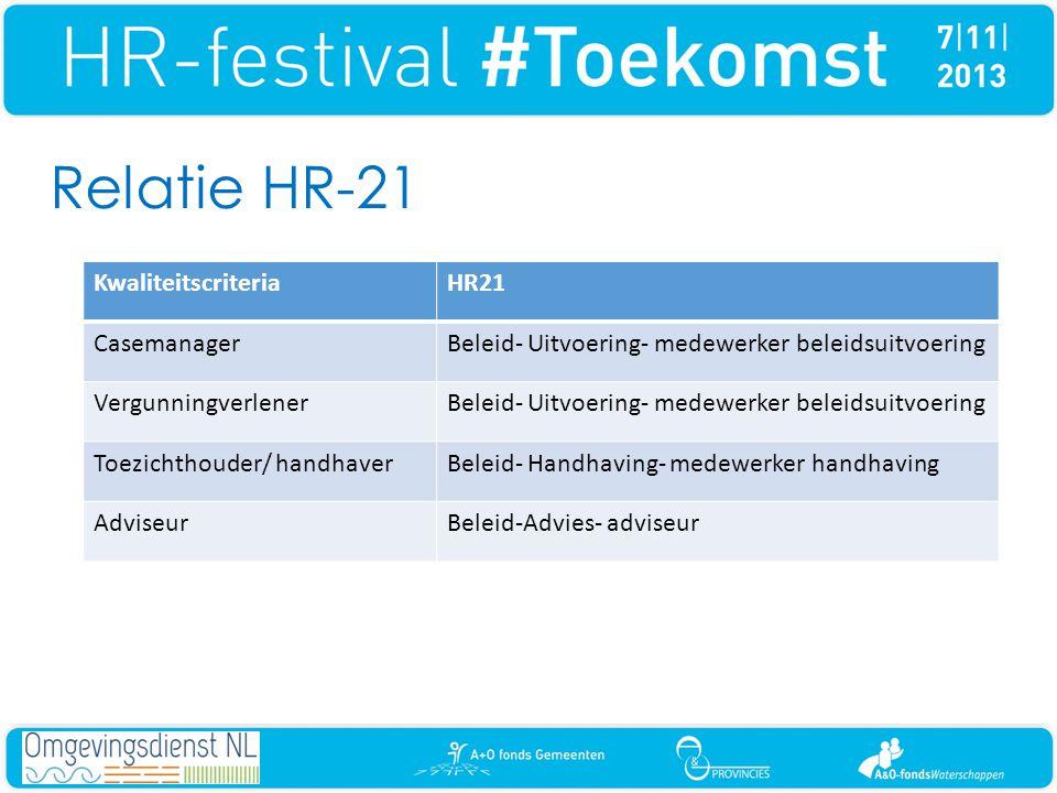 Relatie HR-21 Kwaliteitscriteria HR21 Casemanager