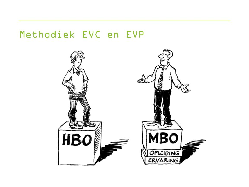 Methodiek EVC en EVP