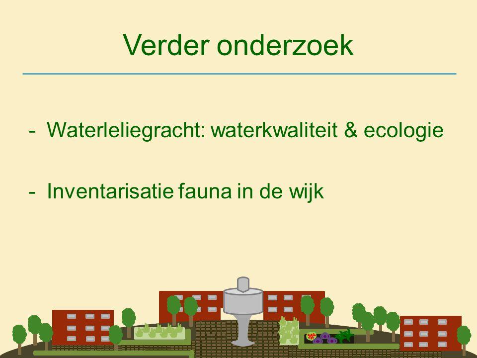 Verder onderzoek Waterleliegracht: waterkwaliteit & ecologie
