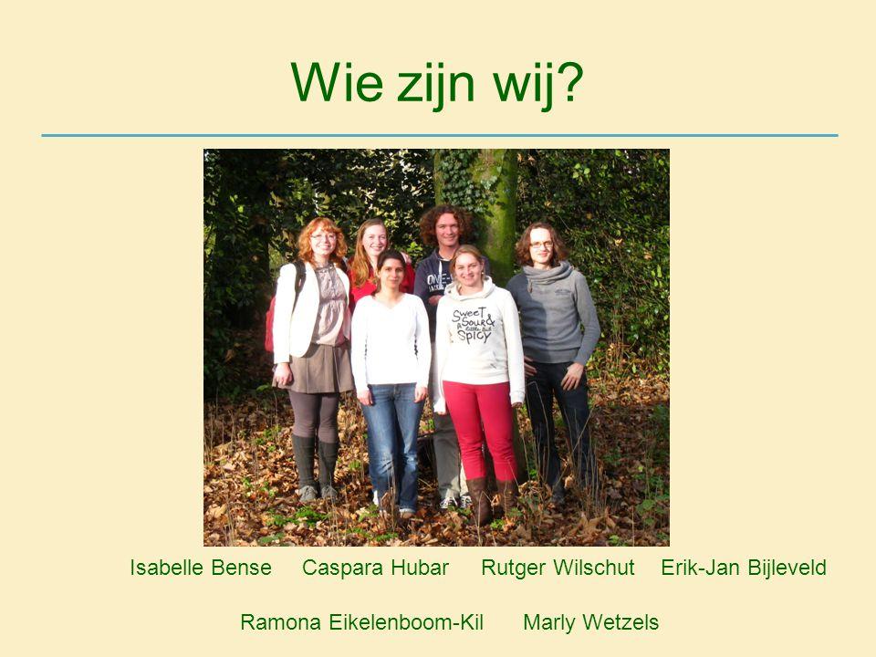 Wie zijn wij Isabelle Bense Caspara Hubar Rutger Wilschut