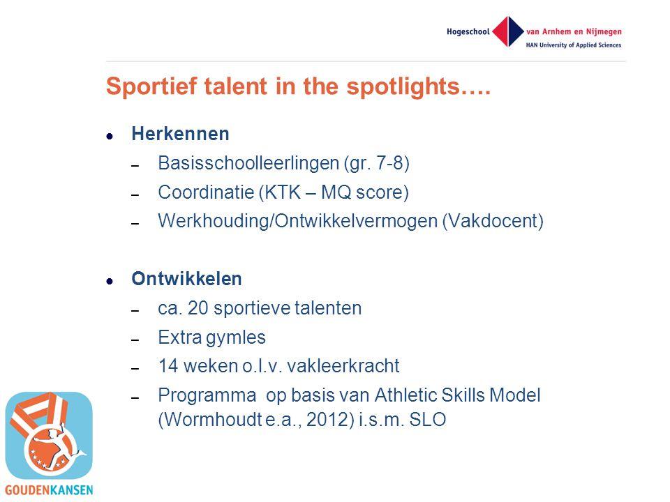 Sportief talent in the spotlights….