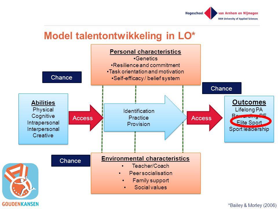 Model talentontwikkeling in LO*