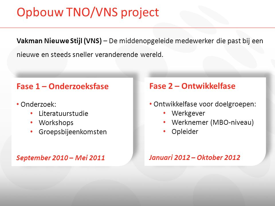 Opbouw TNO/VNS project