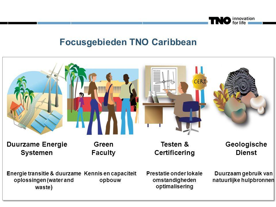 Focusgebieden TNO Caribbean