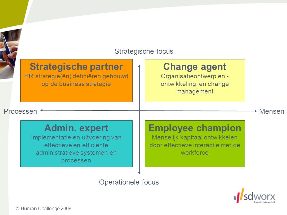 Strategische partner Change agent Employee champion Admin. expert
