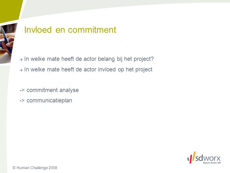 Invloed en commitment In welke mate heeft de actor belang bij het project In welke mate heeft de actor invloed op het project.