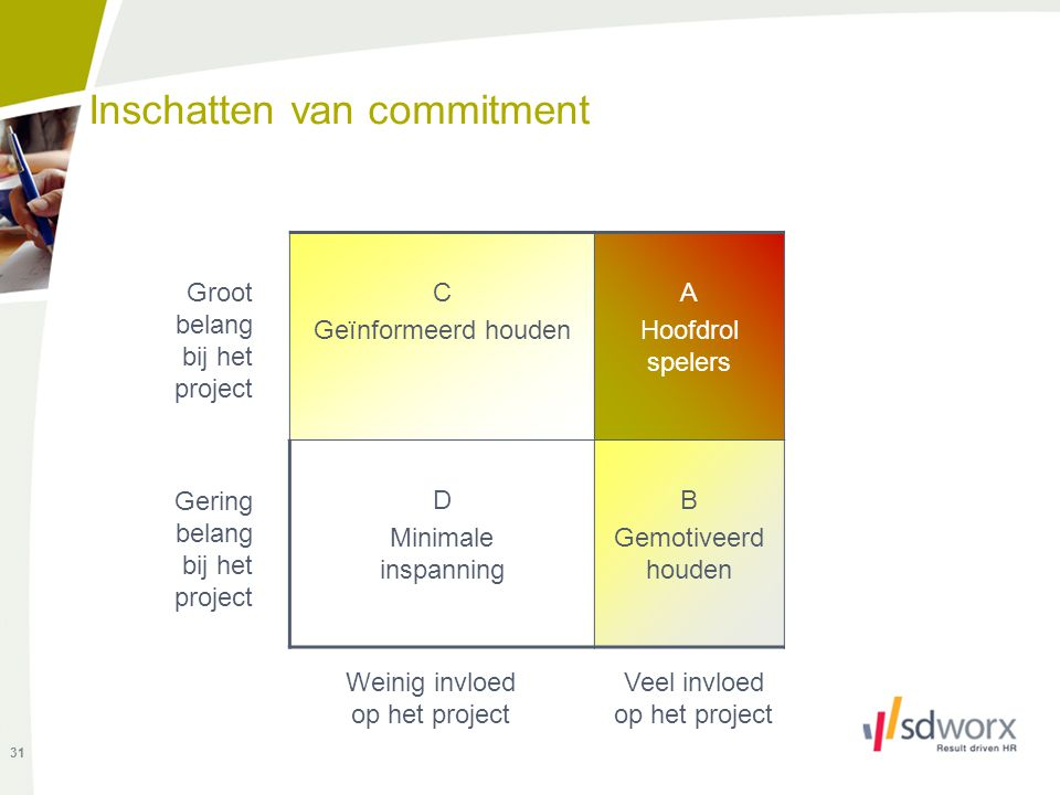 Inschatten van commitment