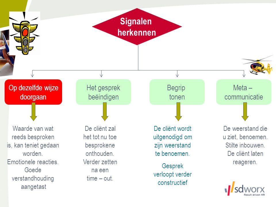 Signalen herkennen Op dezelfde wijze doorgaan Het gesprek beëindigen