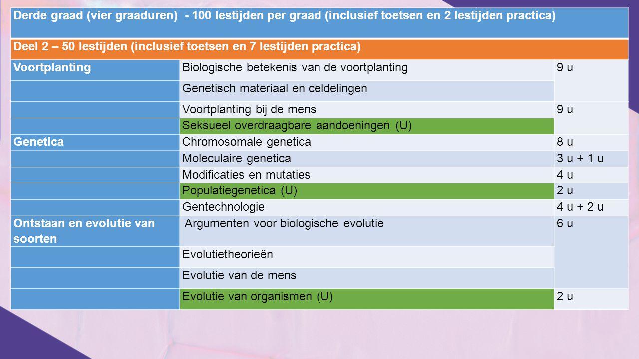 Derde graad (vier graaduren) - 100 lestijden per graad (inclusief toetsen en 2 lestijden practica)